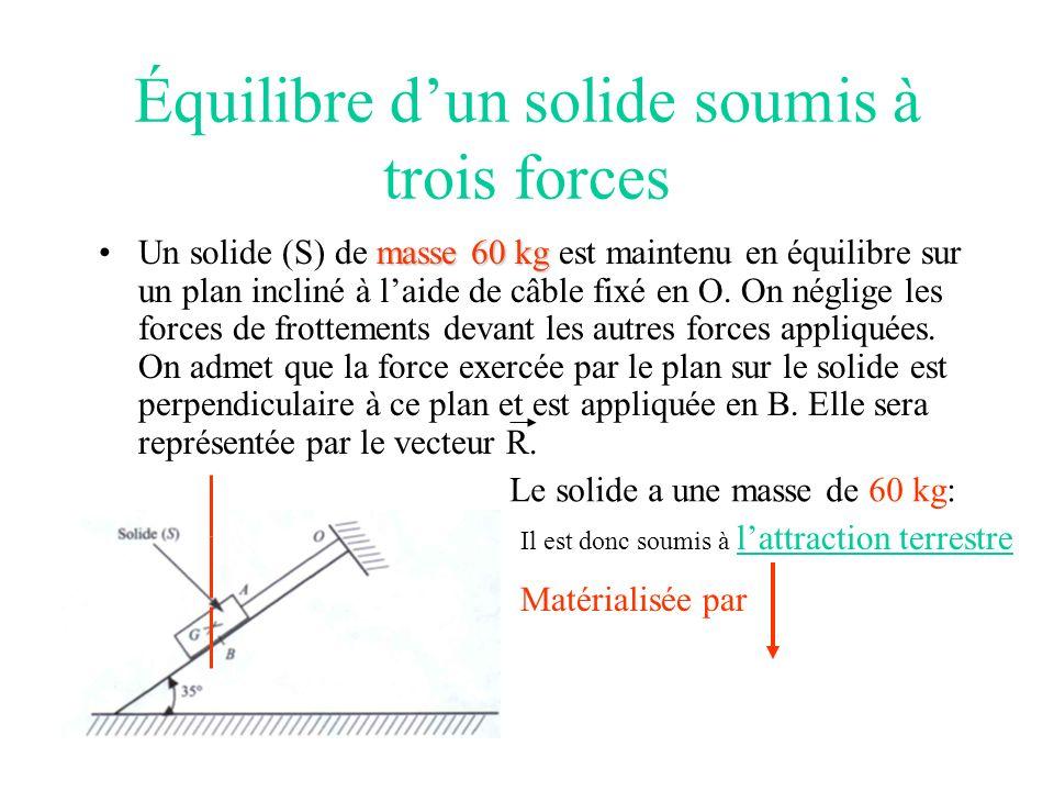 Équilibre dun solide soumis à trois forces masse 60 kgUn solide (S) de masse 60 kg est maintenu en équilibre sur un plan incliné à laide de câble fixé en O.