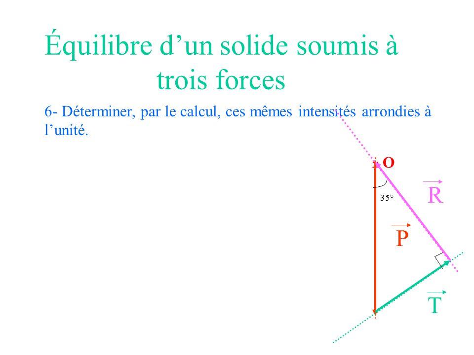 Équilibre dun solide soumis à trois forces 6- Déterminer, par le calcul, ces mêmes intensités arrondies à lunité. X O P T R 35°