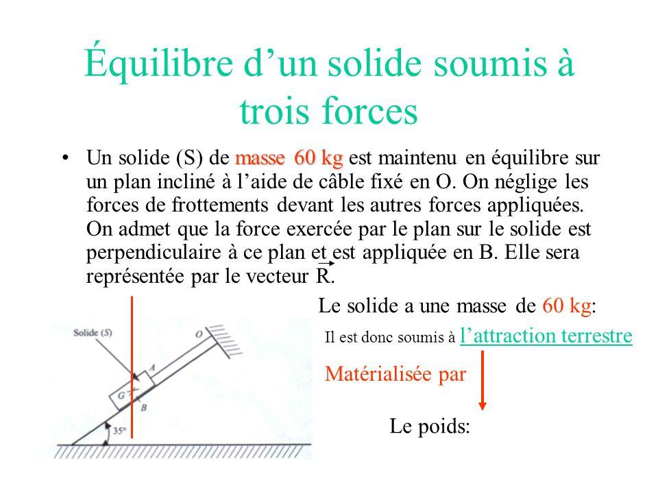 Équilibre dun solide soumis à trois forces 7- Les résultats trouvés aux questions 5 et 6 sont-ils concordants.