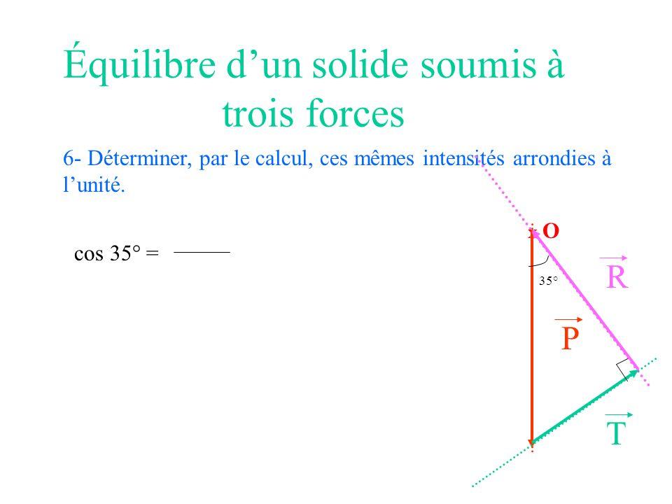 Équilibre dun solide soumis à trois forces 6- Déterminer, par le calcul, ces mêmes intensités arrondies à lunité. X O P T R 35° cos 35° =