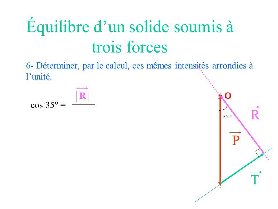 Équilibre dun solide soumis à trois forces 6- Déterminer, par le calcul, ces mêmes intensités arrondies à lunité. X O P T R 35° cos 35° = R