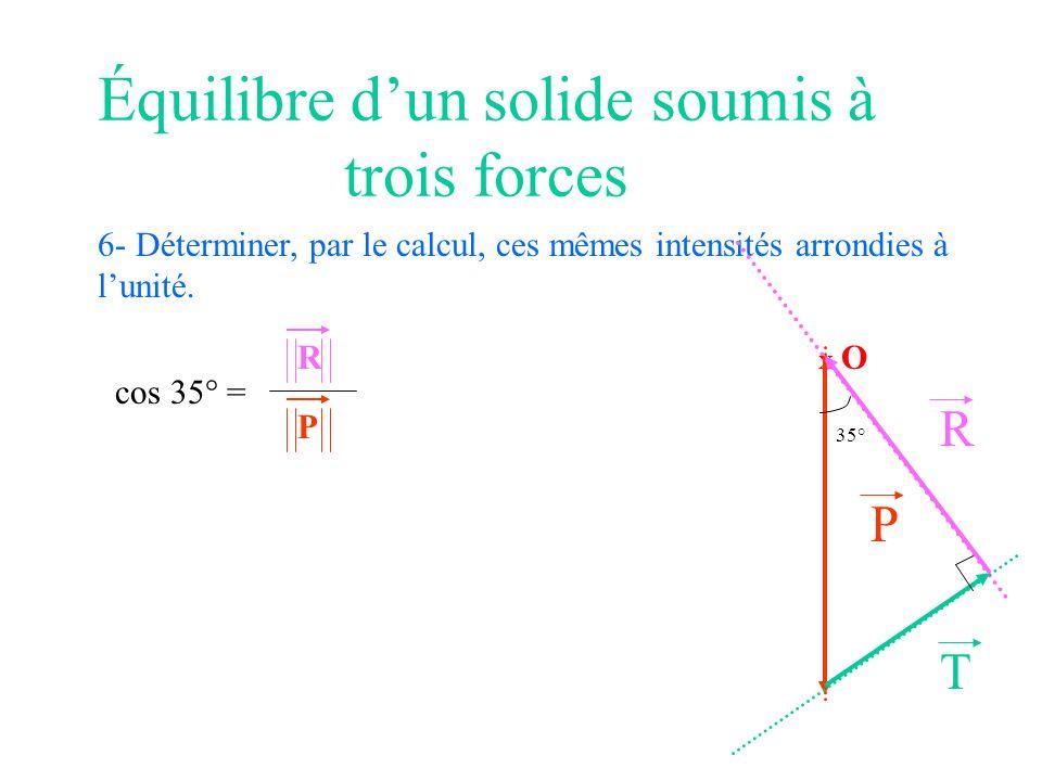 Équilibre dun solide soumis à trois forces 6- Déterminer, par le calcul, ces mêmes intensités arrondies à lunité. X O P T R 35° cos 35° = R P