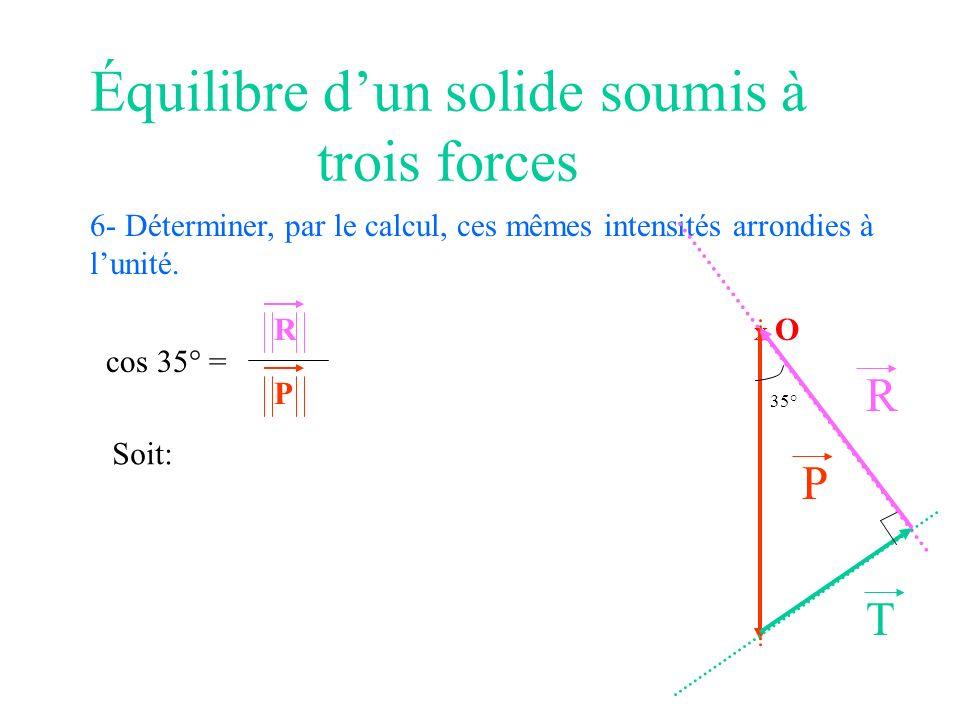 Équilibre dun solide soumis à trois forces 6- Déterminer, par le calcul, ces mêmes intensités arrondies à lunité. X O P T R 35° cos 35° = R P Soit: