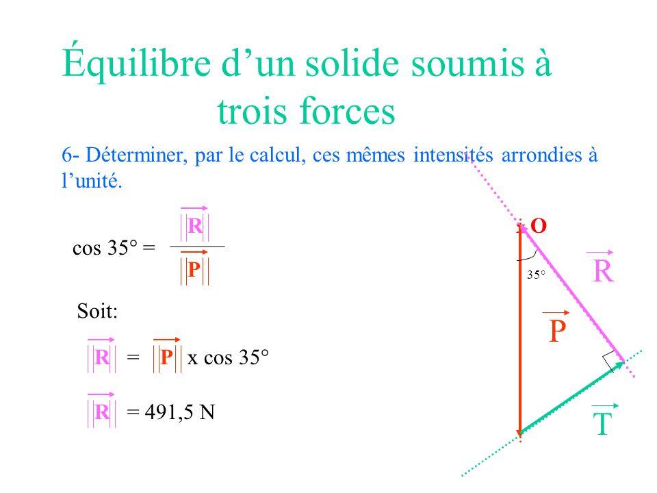 Équilibre dun solide soumis à trois forces 6- Déterminer, par le calcul, ces mêmes intensités arrondies à lunité. X O P T R 35° cos 35° = R P Soit: R=