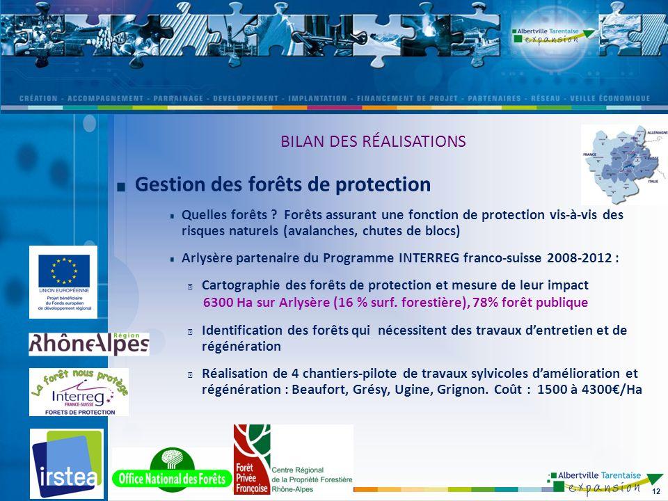 Gestion des forêts de protection Quelles forêts ? Forêts assurant une fonction de protection vis-à-vis des risques naturels (avalanches, chutes de blo