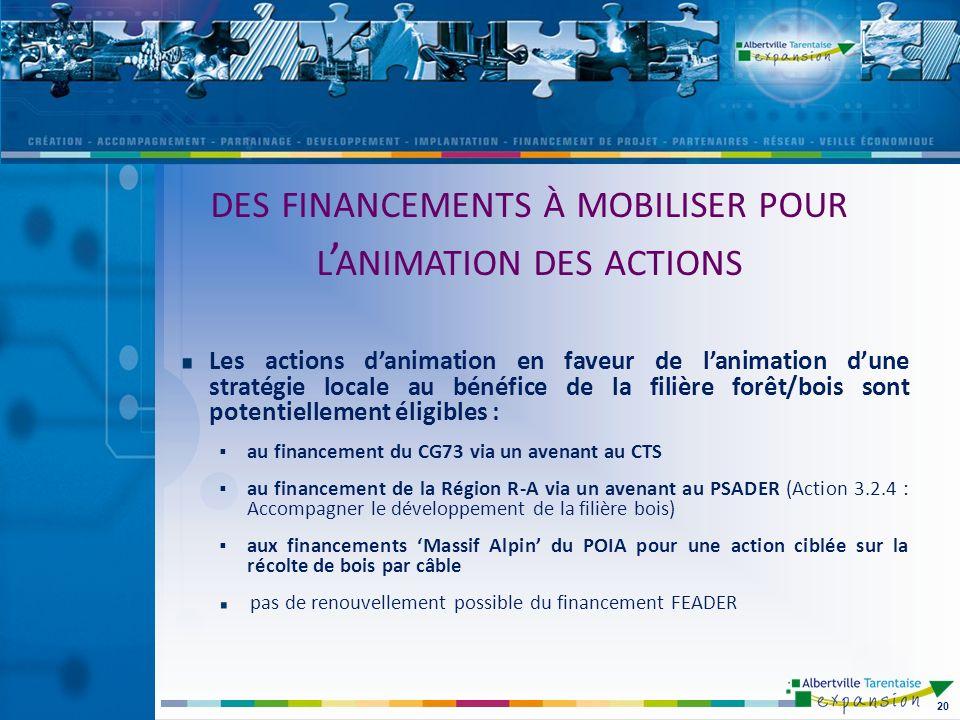 Les actions danimation en faveur de lanimation dune stratégie locale au bénéfice de la filière forêt/bois sont potentiellement éligibles : au financement du CG73 via un avenant au CTS au financement de la Région R-A via un avenant au PSADER (Action 3.2.4 : Accompagner le développement de la filière bois) aux financements Massif Alpin du POIA pour une action ciblée sur la récolte de bois par câble pas de renouvellement possible du financement FEADER 20 DES FINANCEMENTS À MOBILISER POUR L ANIMATION DES ACTIONS