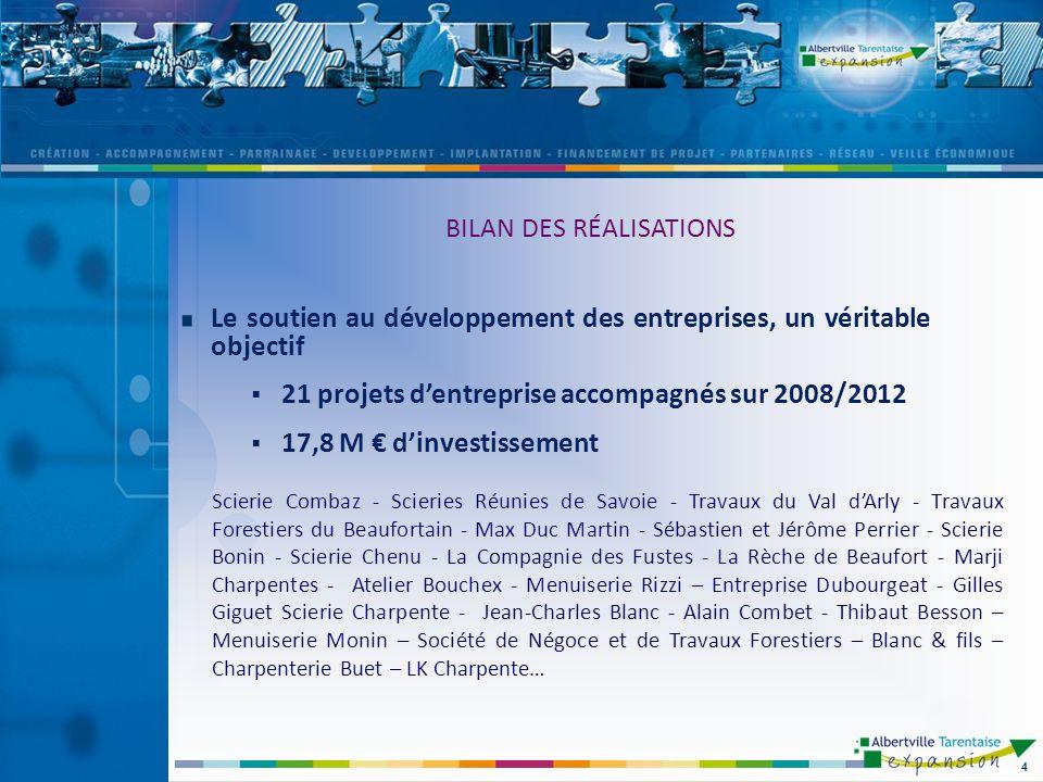 Le soutien au développement des entreprises, un véritable objectif 21 projets dentreprise accompagnés sur 2008/2012 17,8 M dinvestissement 4 BILAN DES