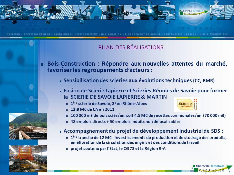 Bois-Construction : Répondre aux nouvelles attentes du marché, favoriser les regroupements dacteurs : Sensibilisation des scieries aux évolutions techniques (CC, BMR) Fusion de Scierie Lapierre et Scieries Réunies de Savoie pour former la SCIERIE DE SAVOIE LAPIERRE & MARTIN 1 ère scierie de Savoie, 3 e en Rhône-Alpes 12,9 M de CA en 2011 100 000 m3 de bois sciés/an, soit 4,5 M de recettes communales/an (70 000 m3) 48 emplois directs + 50 emplois induits non délocalisables Accompagnement du projet de développement industriel de SDS : 1 ère tranche de 12 M : investissements de production et de stockage des produits, amélioration de la circulation des engins et des conditions de travail projet soutenu par lEtat, le CG 73 et la Région R-A 6 BILAN DES RÉALISATIONS