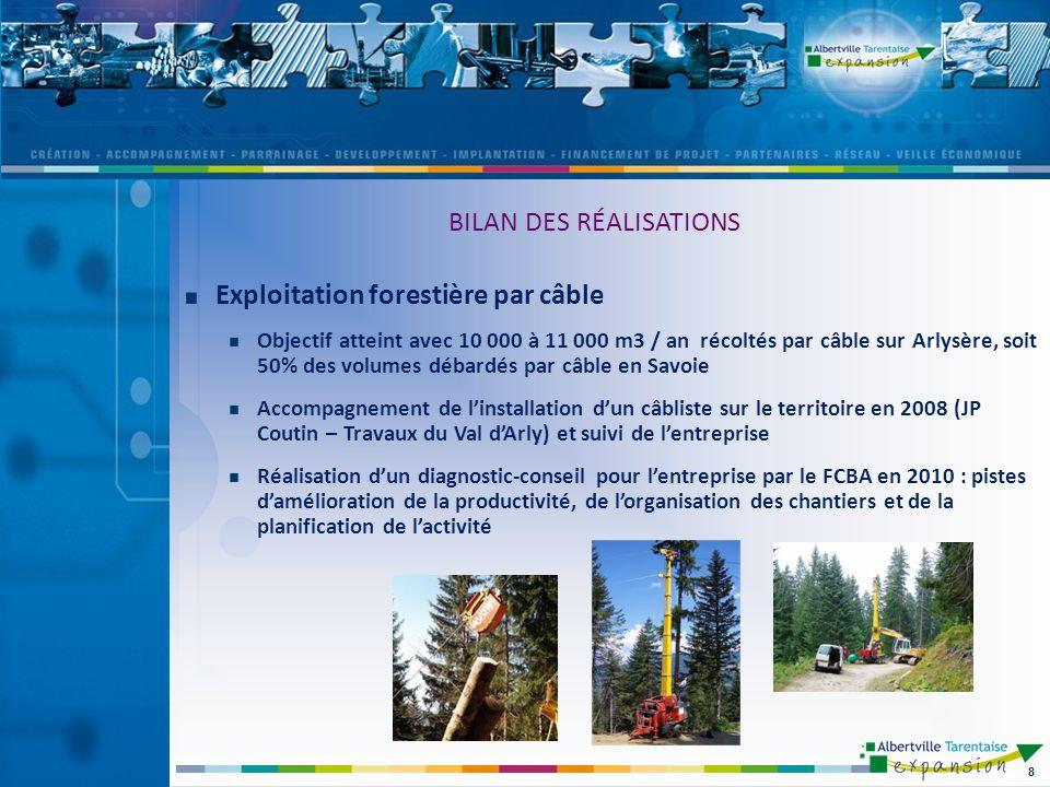 Exploitation forestière par câble Objectif atteint avec 10 000 à 11 000 m3 / an récoltés par câble sur Arlysère, soit 50% des volumes débardés par câble en Savoie Accompagnement de linstallation dun câbliste sur le territoire en 2008 (JP Coutin – Travaux du Val dArly) et suivi de lentreprise Réalisation dun diagnostic-conseil pour lentreprise par le FCBA en 2010 : pistes damélioration de la productivité, de lorganisation des chantiers et de la planification de lactivité 8 BILAN DES RÉALISATIONS