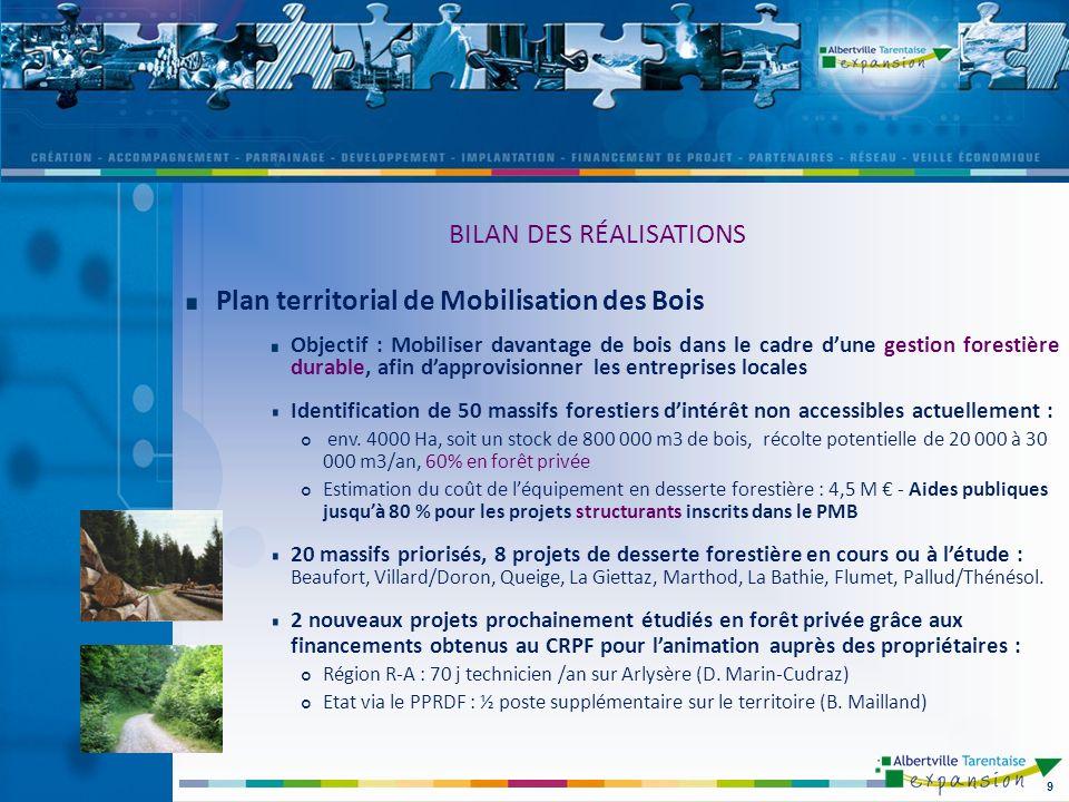 Plan territorial de Mobilisation des Bois Objectif : Mobiliser davantage de bois dans le cadre dune gestion forestière durable, afin dapprovisionner les entreprises locales Identification de 50 massifs forestiers dintérêt non accessibles actuellement : env.