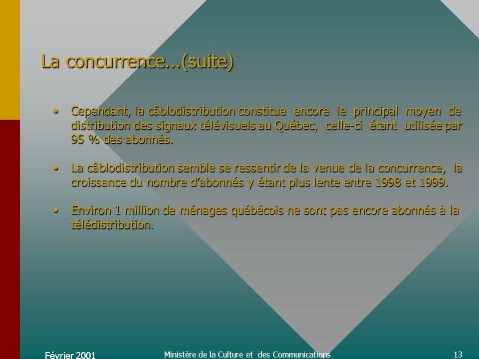 Février 2001 Ministère de la Culture et des Communications13 La concurrence...(suite) Cependant, la câblodistribution constitue encore le principal moyen de distribution des signaux télévisuels au Québec, celle-ci étant utilisée par 95 % des abonnés.Cependant, la câblodistribution constitue encore le principal moyen de distribution des signaux télévisuels au Québec, celle-ci étant utilisée par 95 % des abonnés.