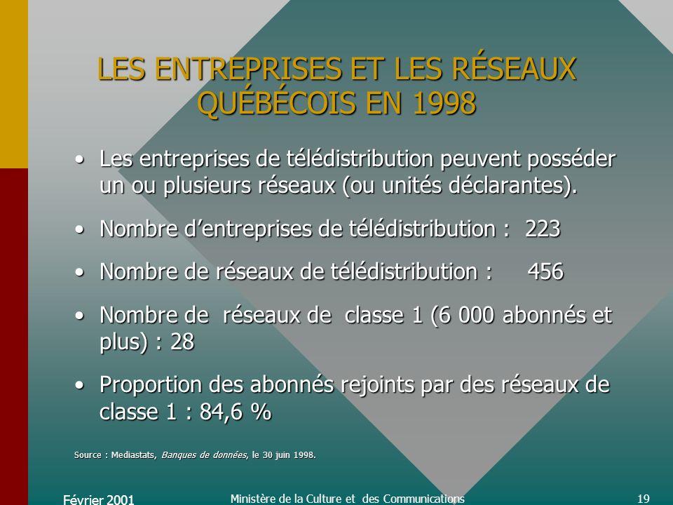 Février 2001 Ministère de la Culture et des Communications19 LES ENTREPRISES ET LES RÉSEAUX QUÉBÉCOIS EN 1998 Les entreprises de télédistribution peuvent posséder un ou plusieurs réseaux (ou unités déclarantes).Les entreprises de télédistribution peuvent posséder un ou plusieurs réseaux (ou unités déclarantes).