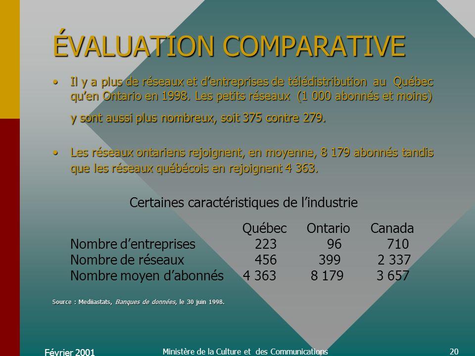 Février 2001 Ministère de la Culture et des Communications20 ÉVALUATION COMPARATIVE Il y a plus de réseaux et dentreprises de télédistribution au Québec quen Ontario en 1998.