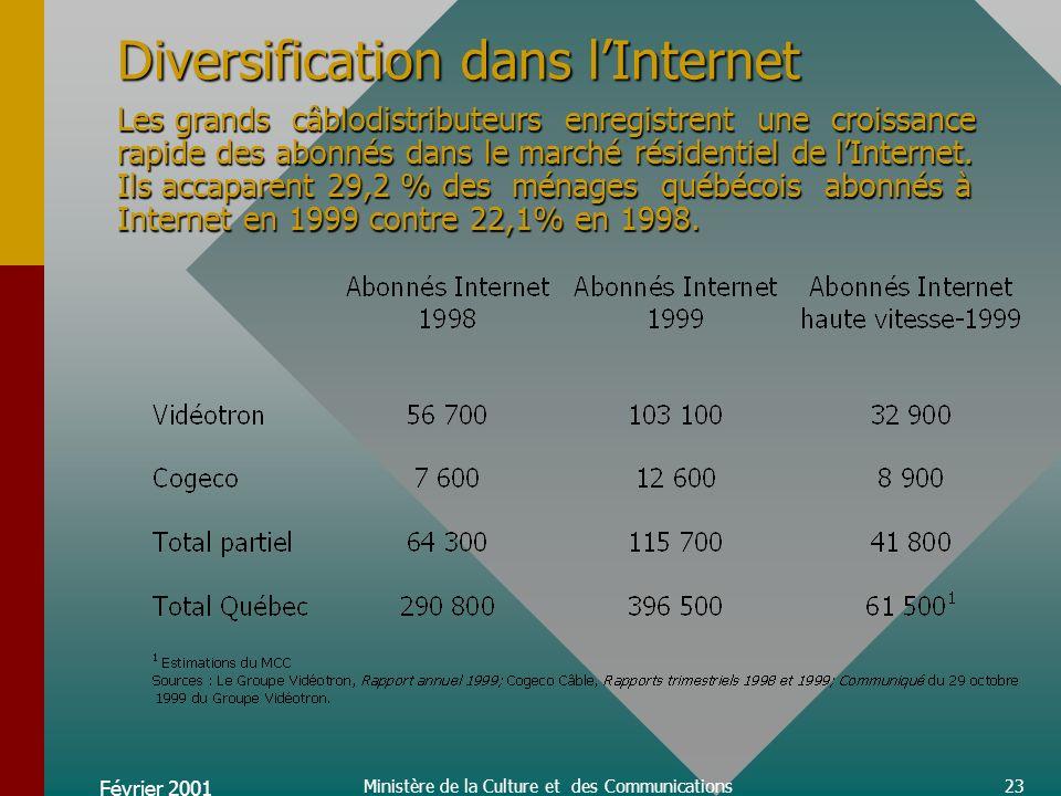 Février 2001 Ministère de la Culture et des Communications23 Diversification dans lInternet Les grands câblodistributeurs enregistrent une croissance rapide des abonnés dans le marché résidentiel de lInternet.