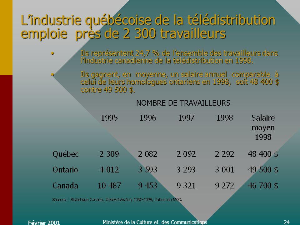Février 2001 Ministère de la Culture et des Communications24 Lindustrie québécoise de la télédistribution emploie près de 2 300 travailleursIls représentent 24,7 % de lensemble des travailleurs dans lindustrie canadienne de la télédistribution en 1998.Ils gagnent, en moyenne, un salaire annuel comparable à celui de leurs homologues ontariens en 1998, soit 48 400 $ contre 49 500 $.