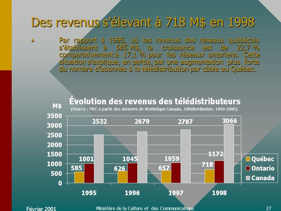 Février 2001 Ministère de la Culture et des Communications27 Des revenus sélevant à 718 M$ en 1998Par rapport à 1995, où les revenus des réseaux québécois sétablissent à 585 M$, la croissance est de 22,7 % comparativement à 17,1 % pour les réseaux ontariens.