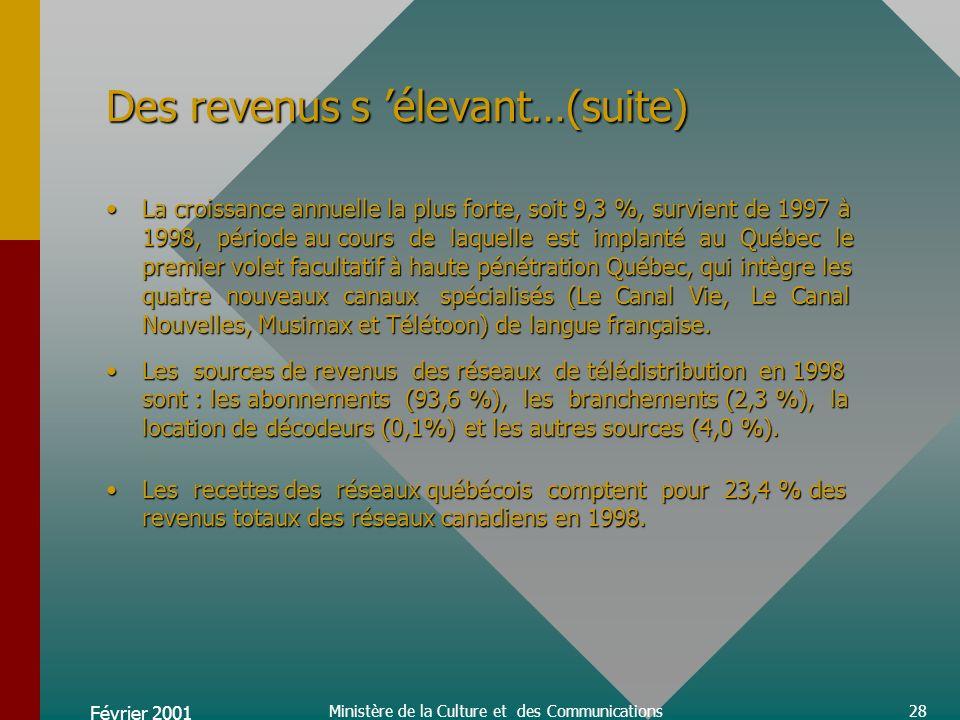 Février 2001 Ministère de la Culture et des Communications28 Des revenus s élevant…(suite) La croissance annuelle la plus forte, soit 9,3 %, survient de 1997 à 1998, période au cours de laquelle est implanté au Québec le premier volet facultatif à haute pénétration Québec, qui intègre les quatre nouveaux canaux spécialisés (Le Canal Vie, Le Canal Nouvelles, Musimax et Télétoon) de langue française.La croissance annuelle la plus forte, soit 9,3 %, survient de 1997 à 1998, période au cours de laquelle est implanté au Québec le premier volet facultatif à haute pénétration Québec, qui intègre les quatre nouveaux canaux spécialisés (Le Canal Vie, Le Canal Nouvelles, Musimax et Télétoon) de langue française.