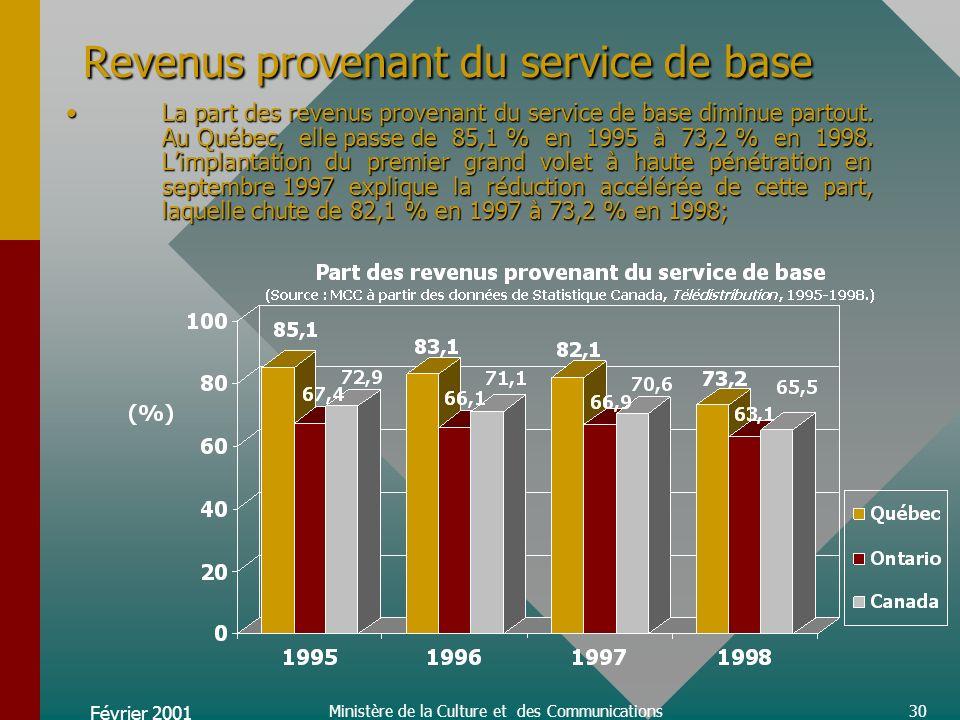 Février 2001 Ministère de la Culture et des Communications30 Revenus provenant du service de baseLa part des revenus provenant du service de base diminue partout.