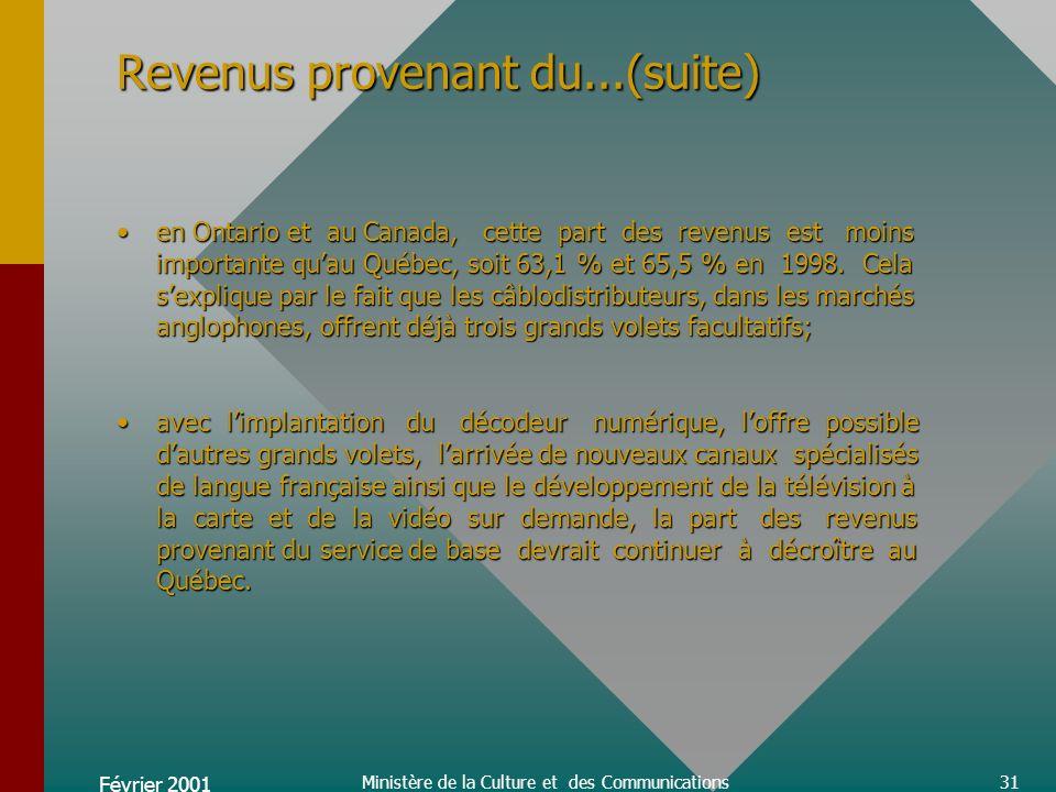 Février 2001 Ministère de la Culture et des Communications31 Revenus provenant du...(suite) en Ontario et au Canada, cette part des revenus est moins importante quau Québec, soit 63,1 % et 65,5 % en 1998.