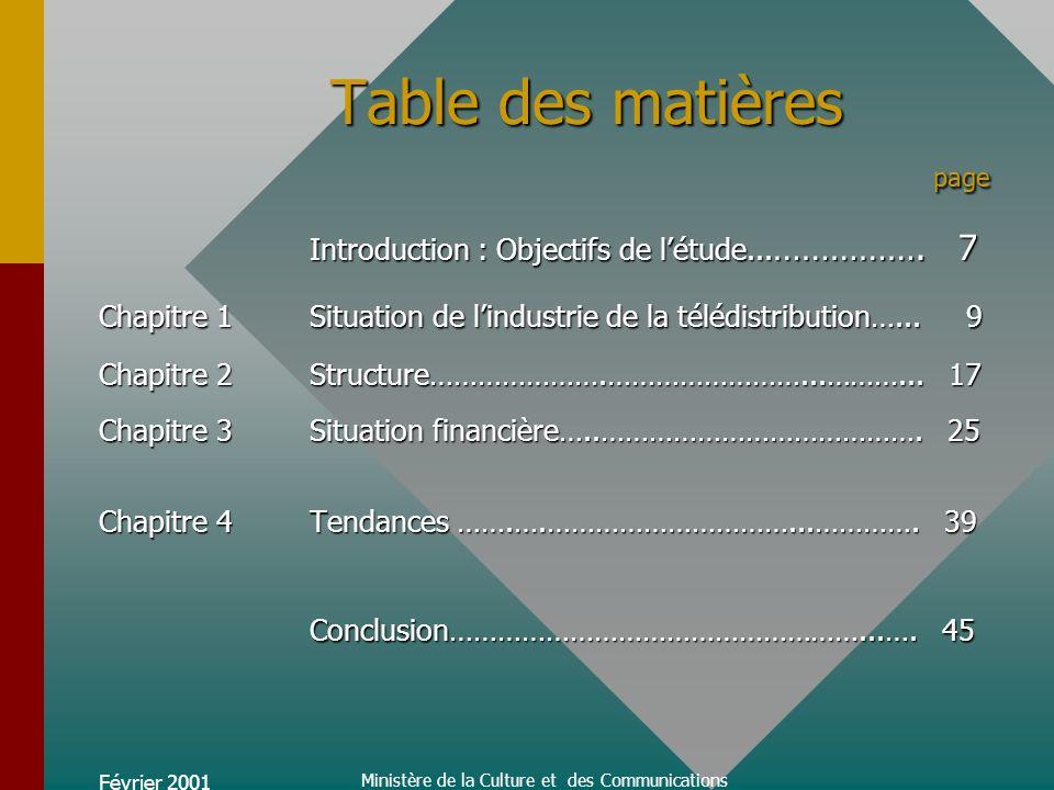 Février 2001 Ministère de la Culture et des Communications Table des matières page Table des matières page Introduction : Objectifs de létude...