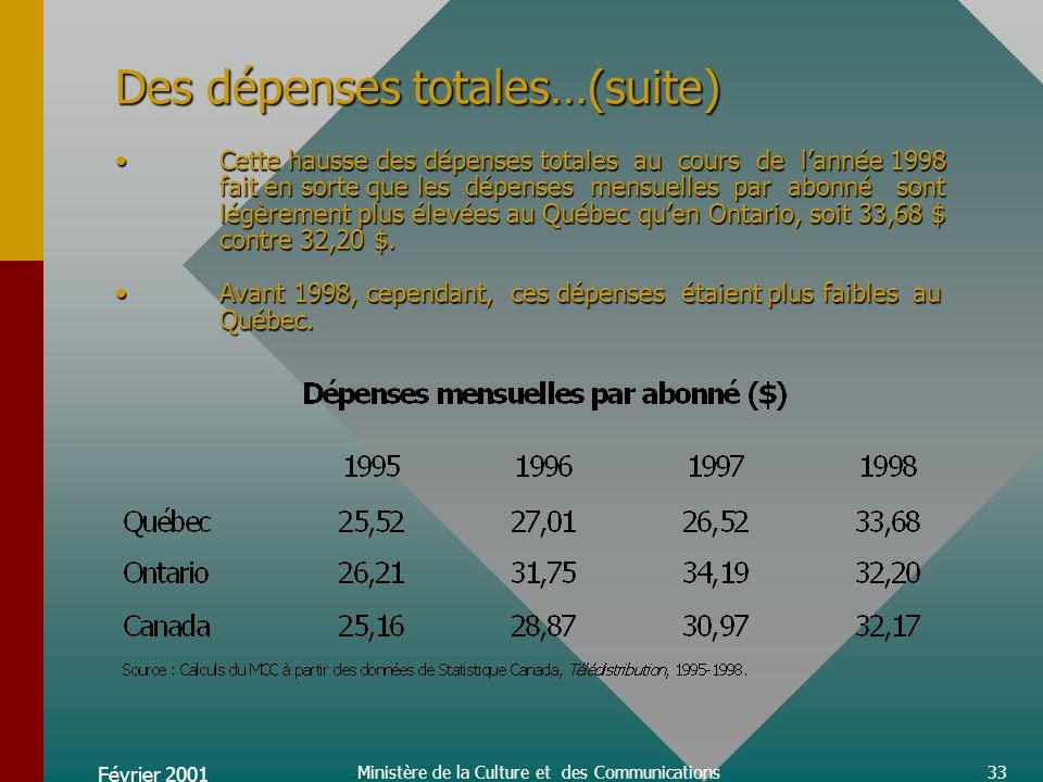 Février 2001 Ministère de la Culture et des Communications33 Des dépenses totales…(suite)Cette hausse des dépenses totales au cours de lannée 1998 fait en sorte que les dépenses mensuelles par abonné sont légèrement plus élevées au Québec quen Ontario, soit 33,68 $ contre 32,20 $.Avant 1998, cependant, ces dépenses étaient plus faibles au Québec.