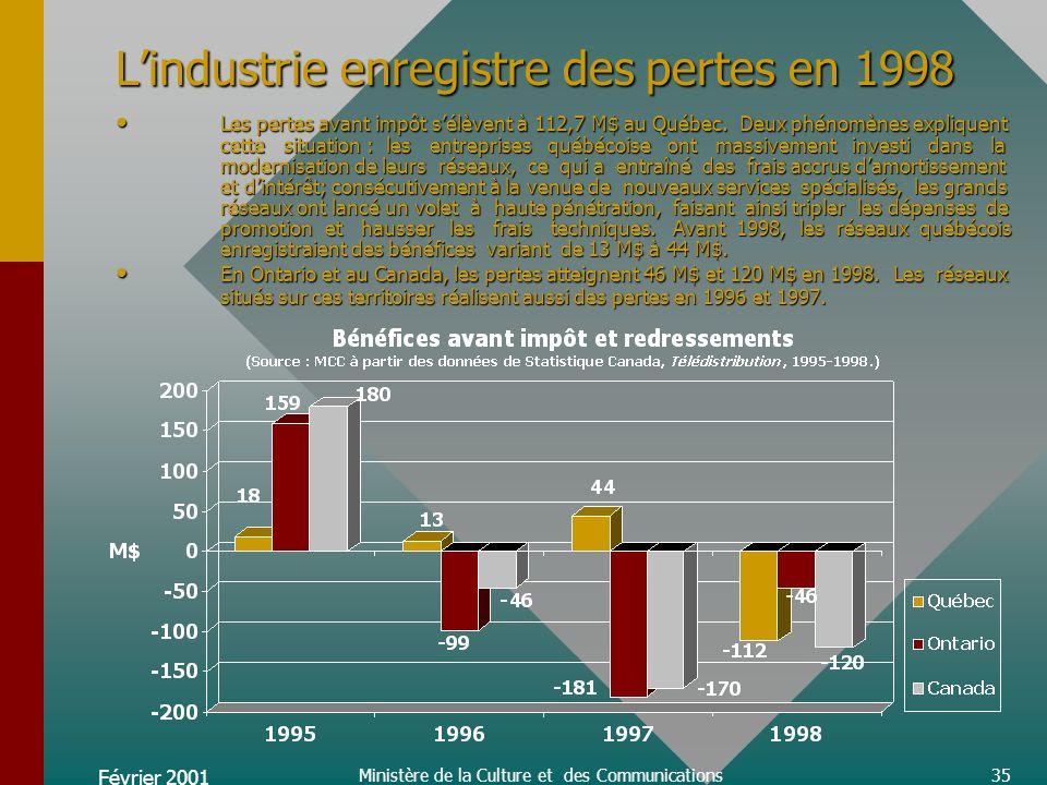 Février 2001 Ministère de la Culture et des Communications35 Lindustrie enregistre des pertes en 1998 Les pertes avant impôt sélèvent à 112,7 M$ au Québec.