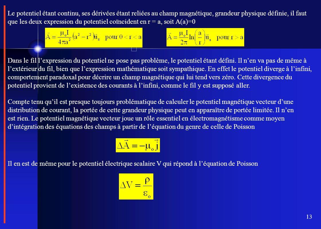 13 Le potentiel étant continu, ses dérivées étant reliées au champ magnétique, grandeur physique définie, il faut que les deux expression du potentiel