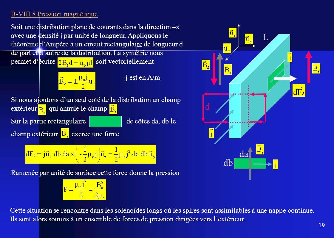 19 B-VIII.8 Pression magnétique Soit une distribution plane de courants dans la direction –x avec une densité j par unité de longueur. Appliquons le t