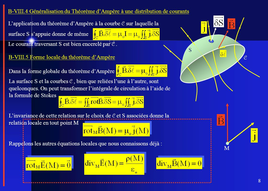 8 B-VIII.4 Généralisation du Théorème dAmpère à une distribution de courants Lapplication du théorème dAmpère à la courbe C sur laquelle la surface S