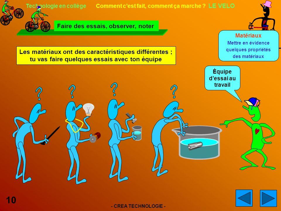 - CREA TECHNOLOGIE - 10 Technologie en collège Comment cest fait, comment ça marche .
