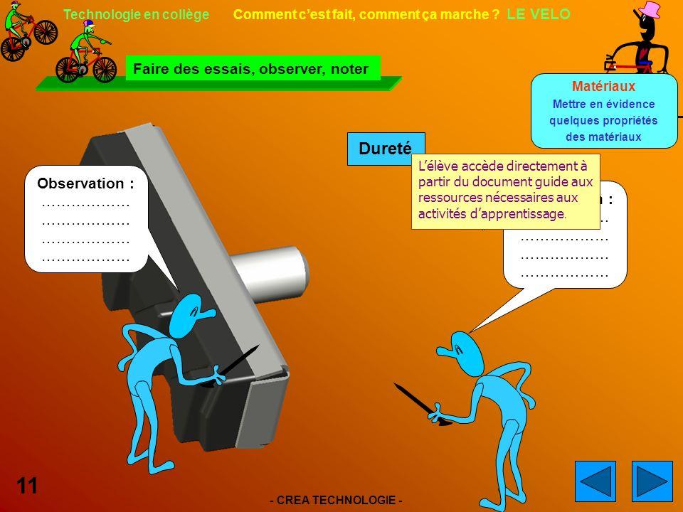 - CREA TECHNOLOGIE - 11 Technologie en collège Comment cest fait, comment ça marche .