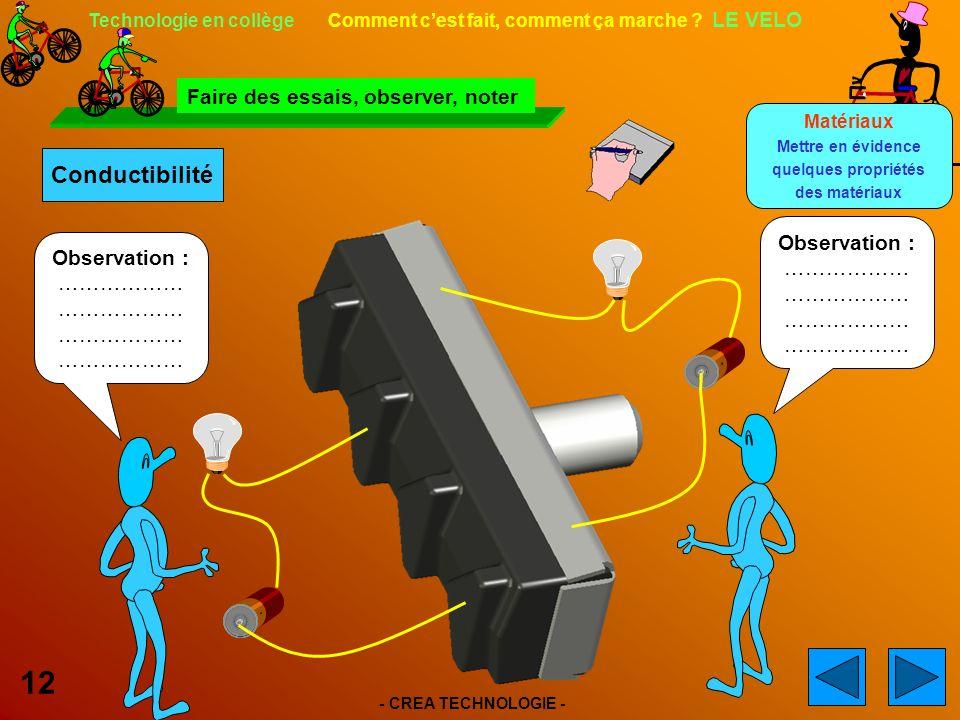 - CREA TECHNOLOGIE - 12 Technologie en collège Comment cest fait, comment ça marche .