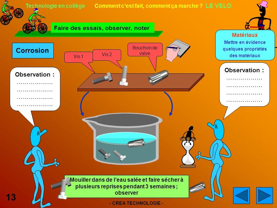 - CREA TECHNOLOGIE - 13 Technologie en collège Comment cest fait, comment ça marche .