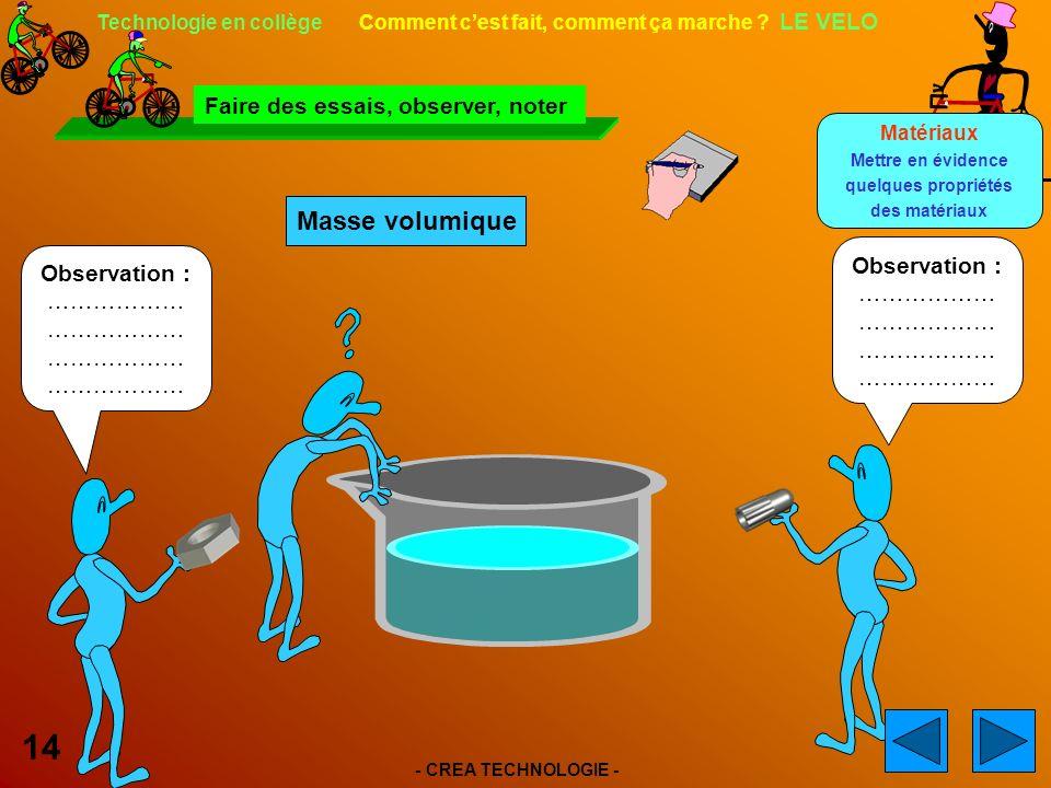- CREA TECHNOLOGIE - 14 Technologie en collège Comment cest fait, comment ça marche .
