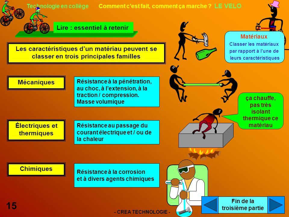 - CREA TECHNOLOGIE - 15 Technologie en collège Comment cest fait, comment ça marche .