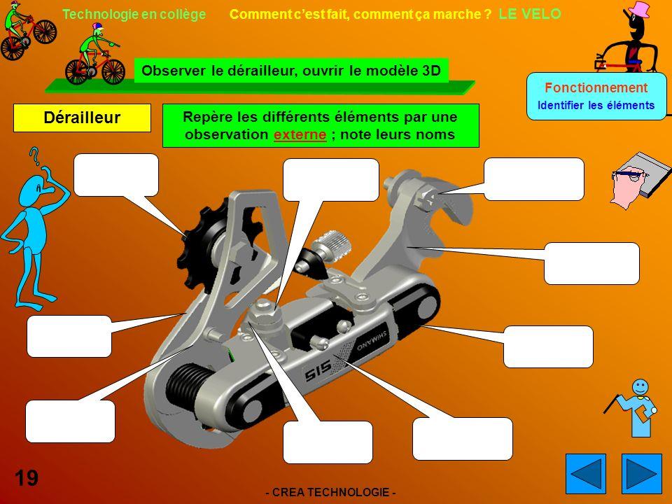 - CREA TECHNOLOGIE - 19 Technologie en collège Comment cest fait, comment ça marche .