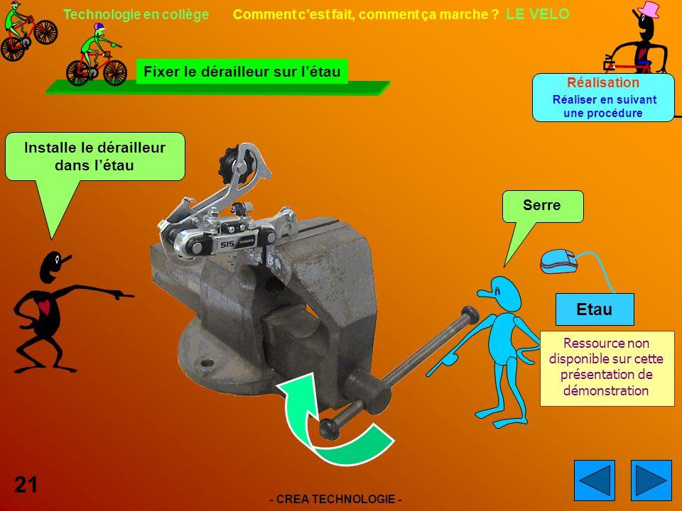 - CREA TECHNOLOGIE - 21 Technologie en collège Comment cest fait, comment ça marche .