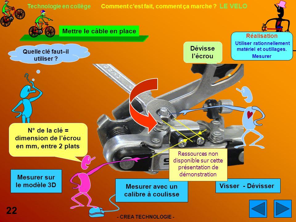 - CREA TECHNOLOGIE - 22 Technologie en collège Comment cest fait, comment ça marche .