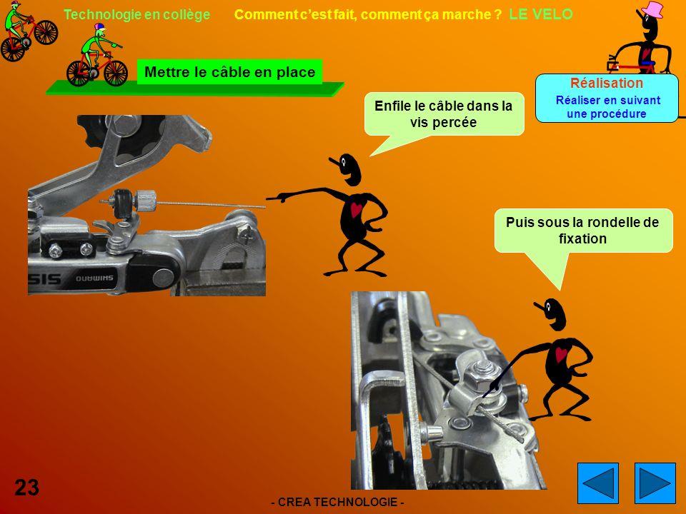 - CREA TECHNOLOGIE - 23 Technologie en collège Comment cest fait, comment ça marche .