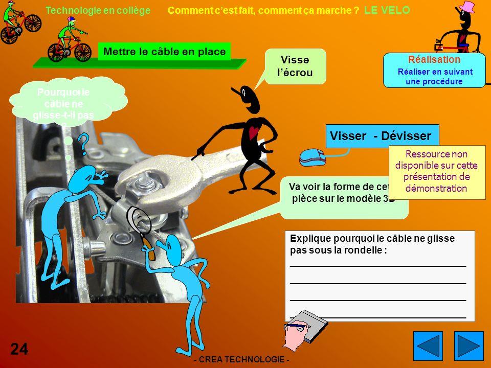 - CREA TECHNOLOGIE - 24 Technologie en collège Comment cest fait, comment ça marche .