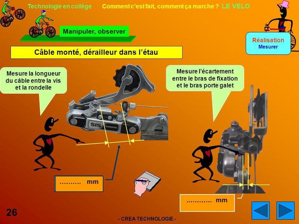 - CREA TECHNOLOGIE - 26 Technologie en collège Comment cest fait, comment ça marche .
