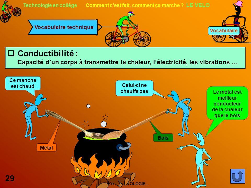- CREA TECHNOLOGIE - 29 Technologie en collège Comment cest fait, comment ça marche .