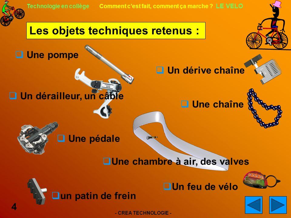 - CREA TECHNOLOGIE - 4 Technologie en collège Comment cest fait, comment ça marche .