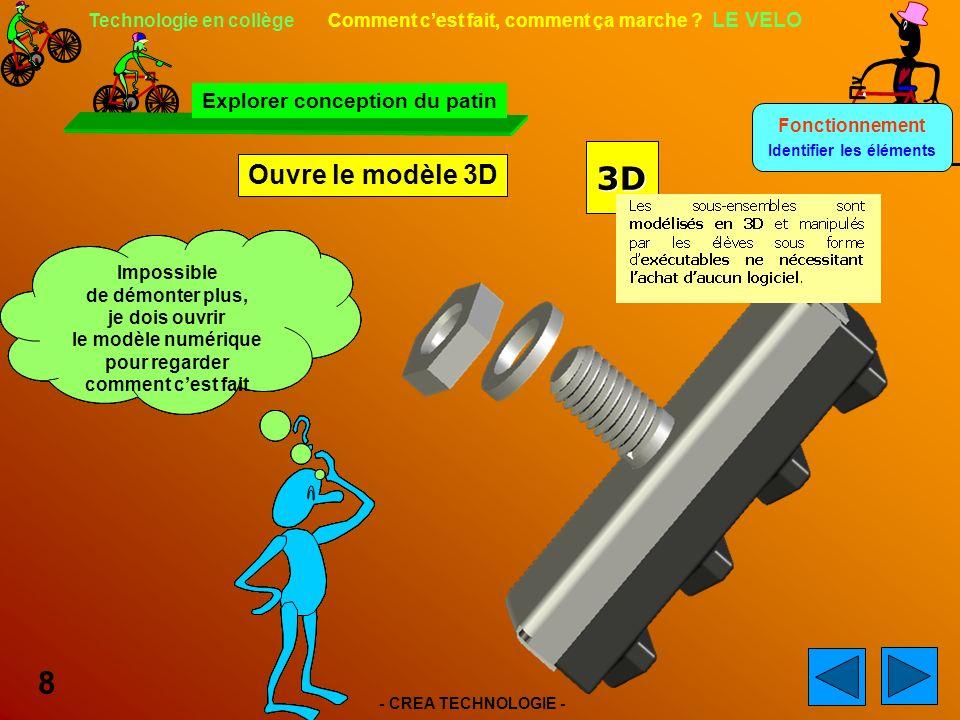 - CREA TECHNOLOGIE - 8 Technologie en collège Comment cest fait, comment ça marche .