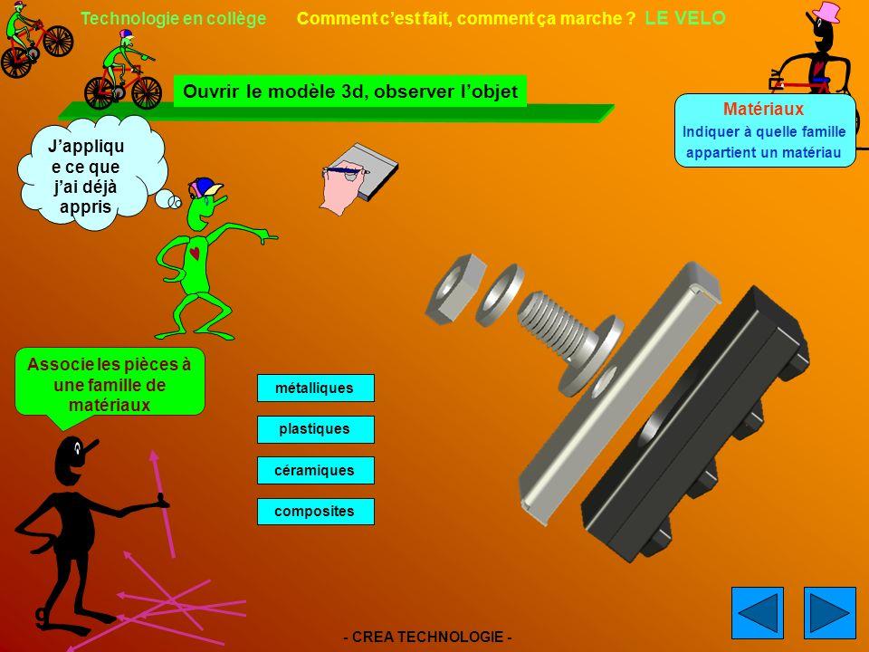 - CREA TECHNOLOGIE - 9 Technologie en collège Comment cest fait, comment ça marche .