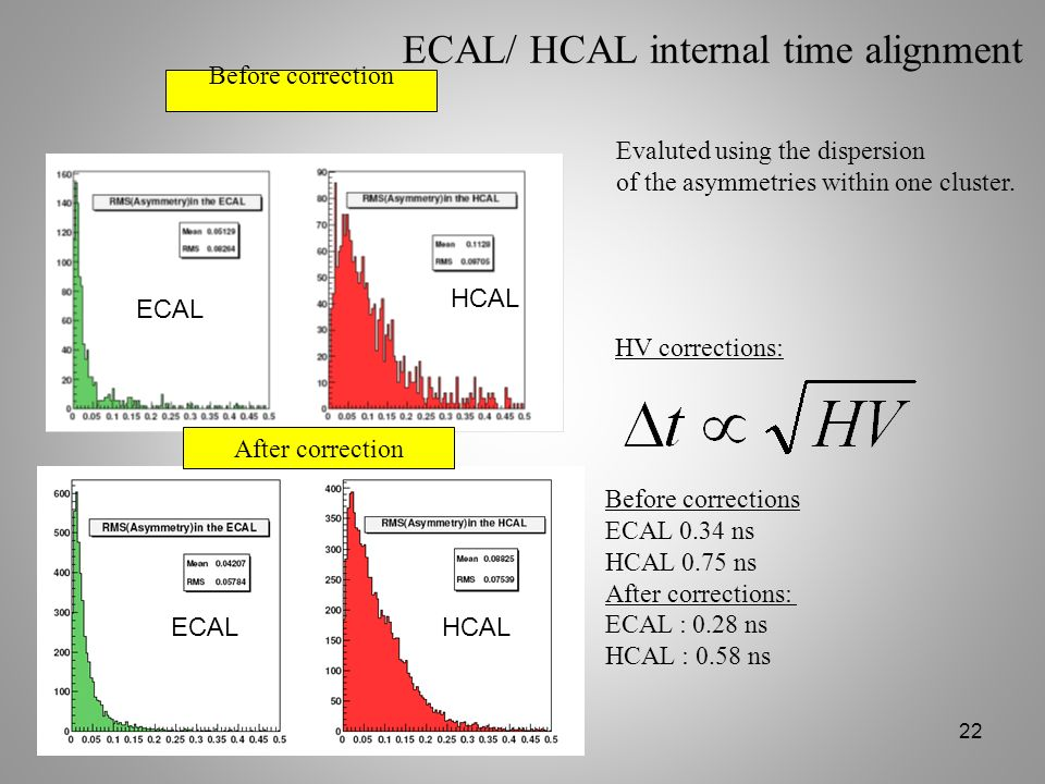 22 ECAL/ HCAL internal time alignment HV corrections: Evaluted using the dispersion of the asymmetries within one cluster. ECAL HCAL Before correction