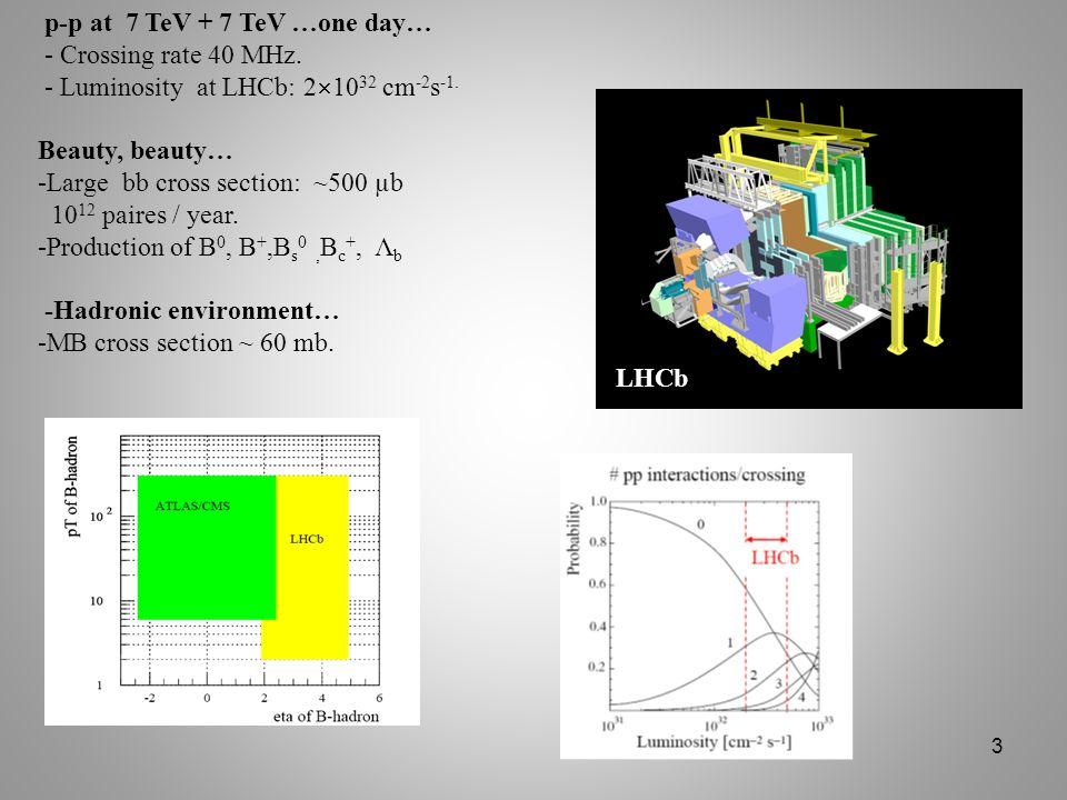 4 Detecteur De Vertex Muon Chambers Tracking system VELO Magnet RICH, RICH2 Calorimeter system LHCb