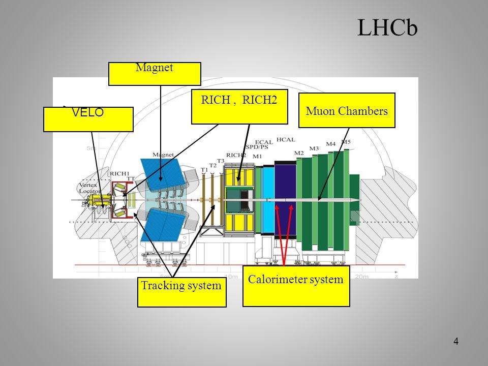 5 Trigger system hardware software L0 : -Pile-Veto.