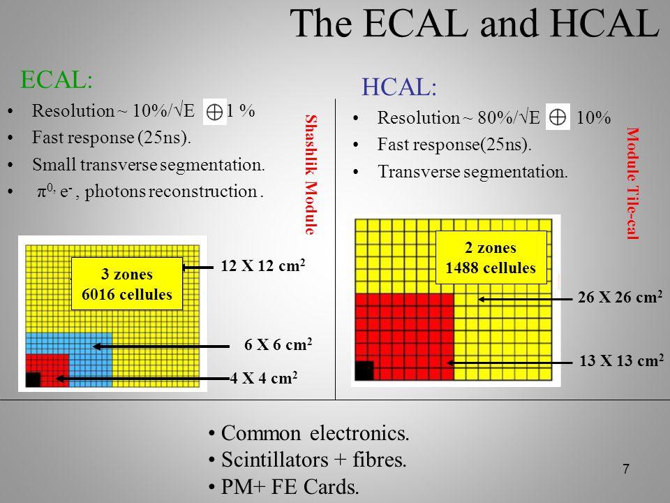 38 Energie transverse dans linner ECAL (Prev1) Données générées avec Δ t = 12 ns dans le ECAL.