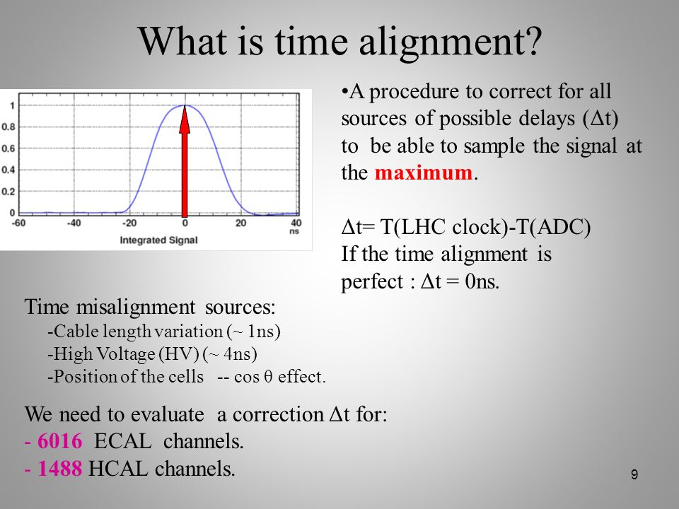 9 What is time alignment? A procedure to correct for all sources of possible delays (Δt) to be able to sample the signal at the maximum. Δt= T(LHC clo